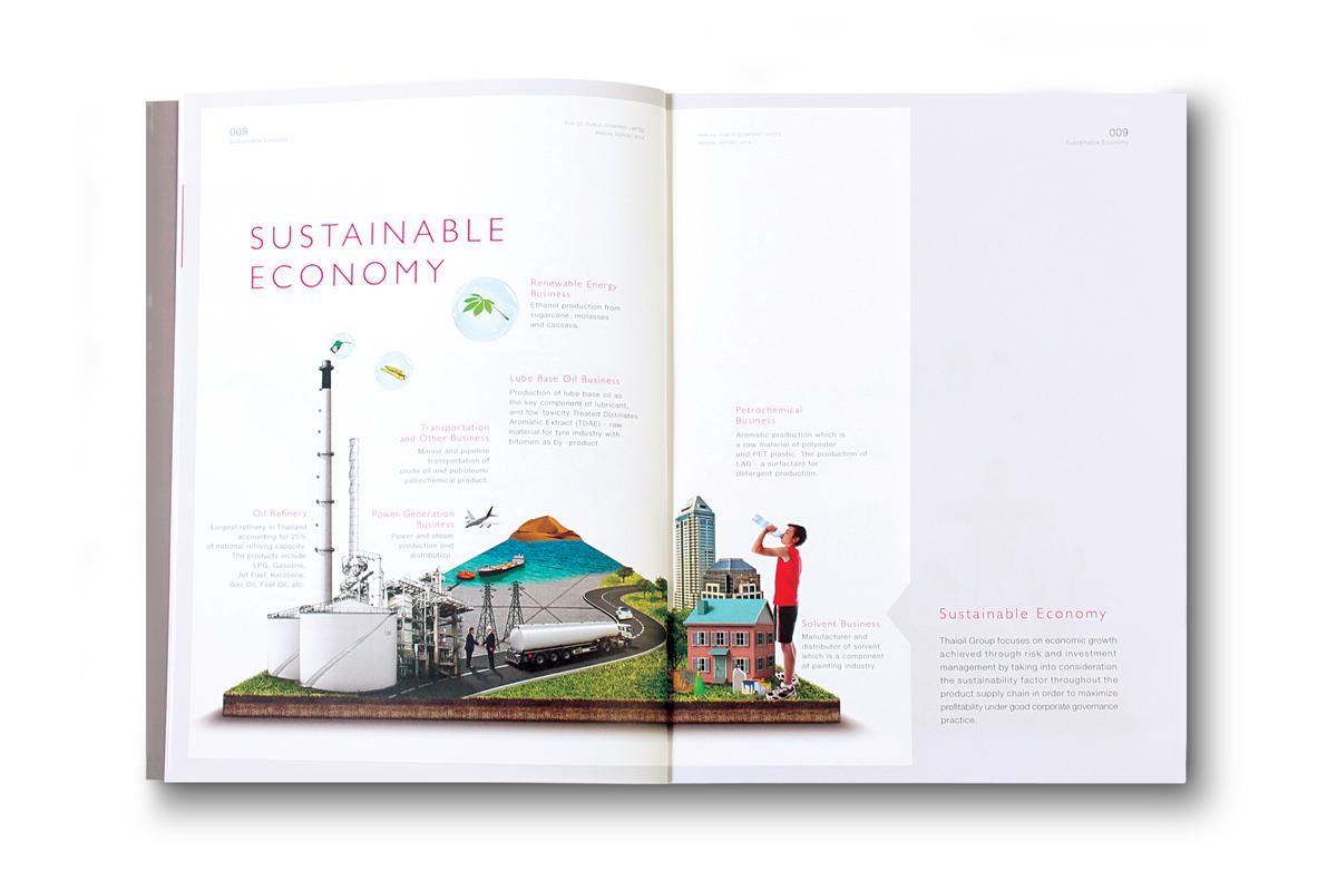 Stakeholder Communication - Thaioil             Energizing Sustainability - 2