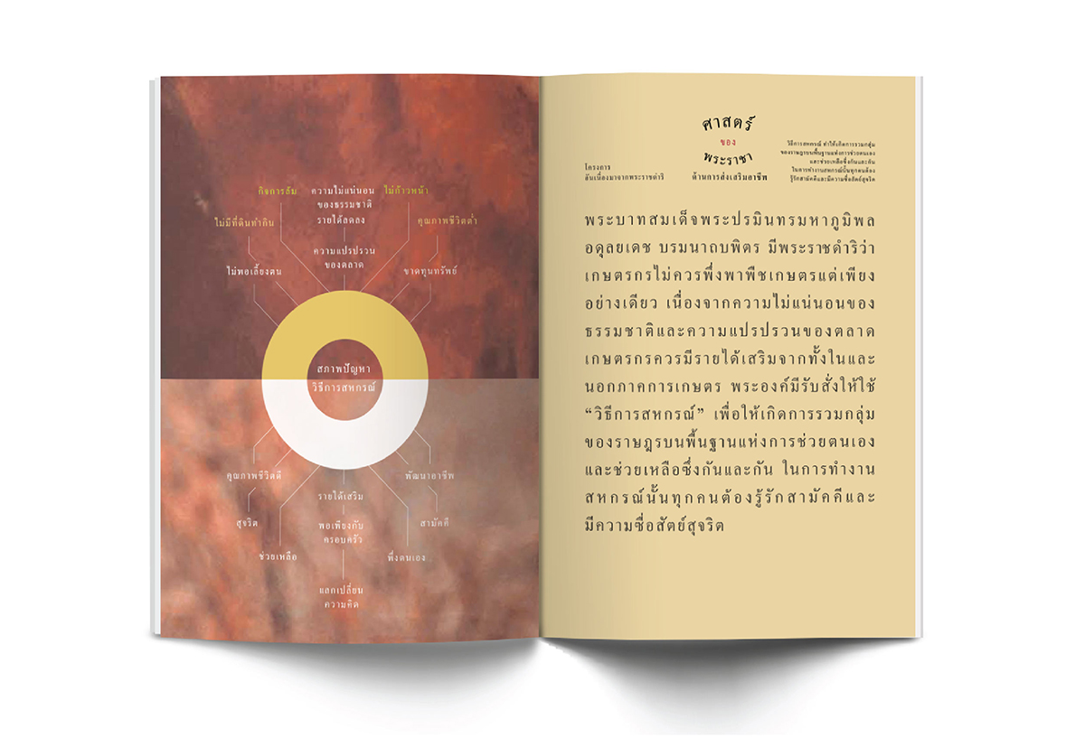 Strategic Narrative - Book of Laws Supporting the Royal Initiated Projects of His Majesty King Bhumibol Adulyadej - 7